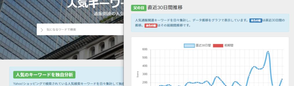 検索キーワードランキングサイト Keyword Tool++のイメージ