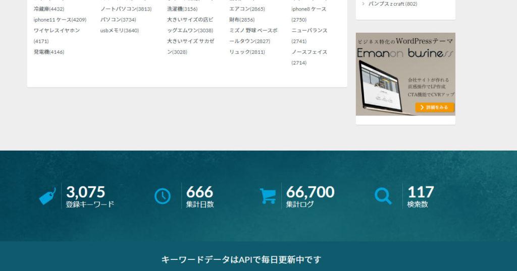 APIで取得した検索キーワードのログが6万レコードをこえました