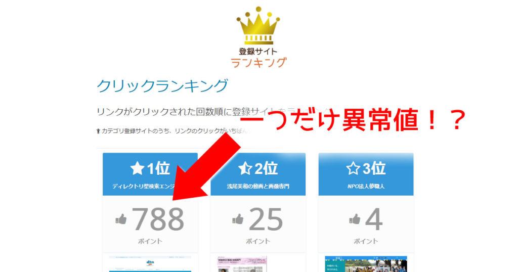 dtn.jpの登録サイトクリックランキングで1サイトだけ数値が異常になる