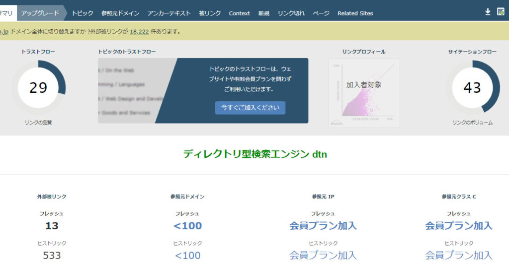 SEO解析サイトのMJ12によるdtn.jpの分析結果イメージ