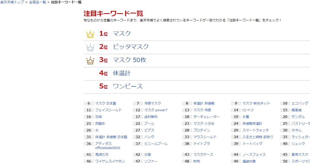 楽天サイトにECキーワードの人気ランキングを発見
