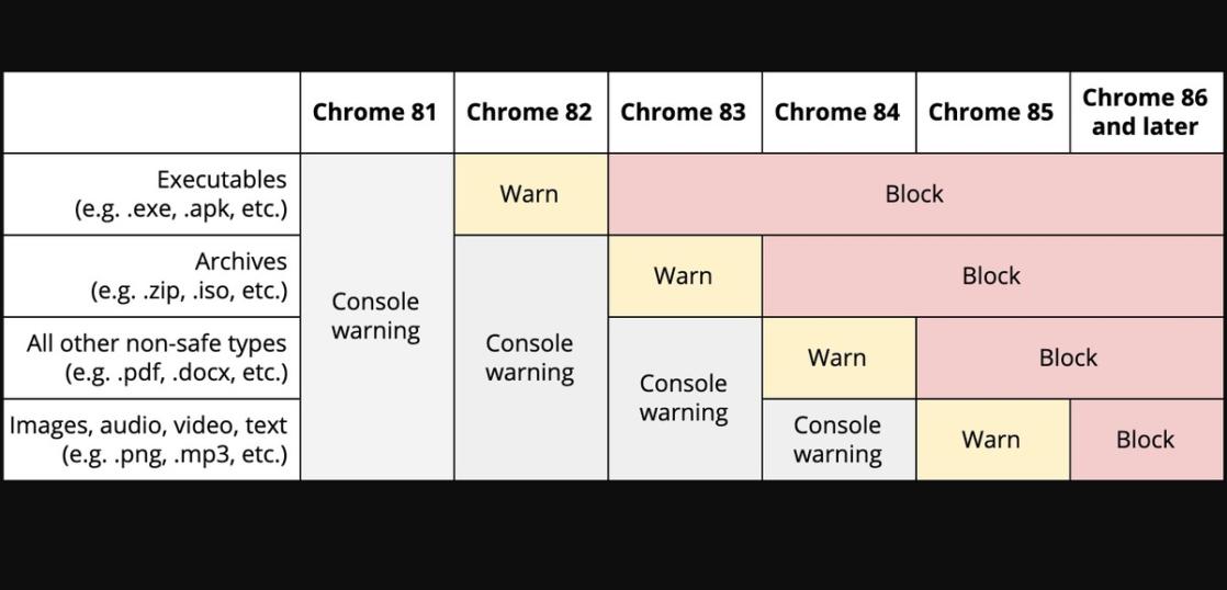Chromeでhttpとhttpsの混合コンテンツがブロック