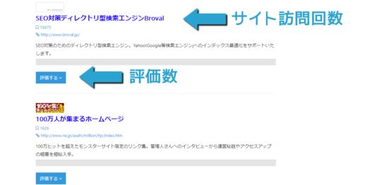 dtn.jpディレクトリのカテゴリ内サイト表示順を変更