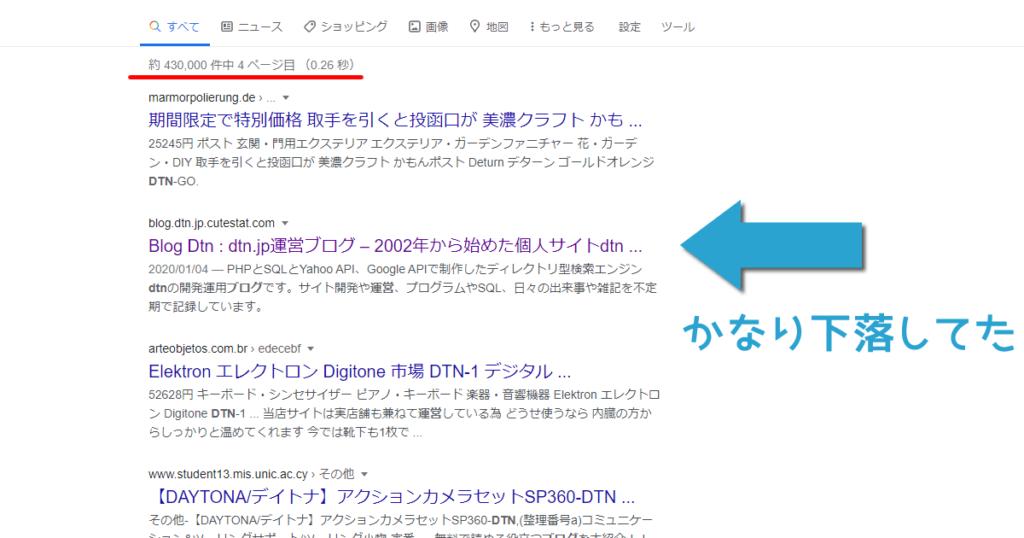 Googleの検索結果にでていたCuteStat.comの複製ページは順位が下がっていた
