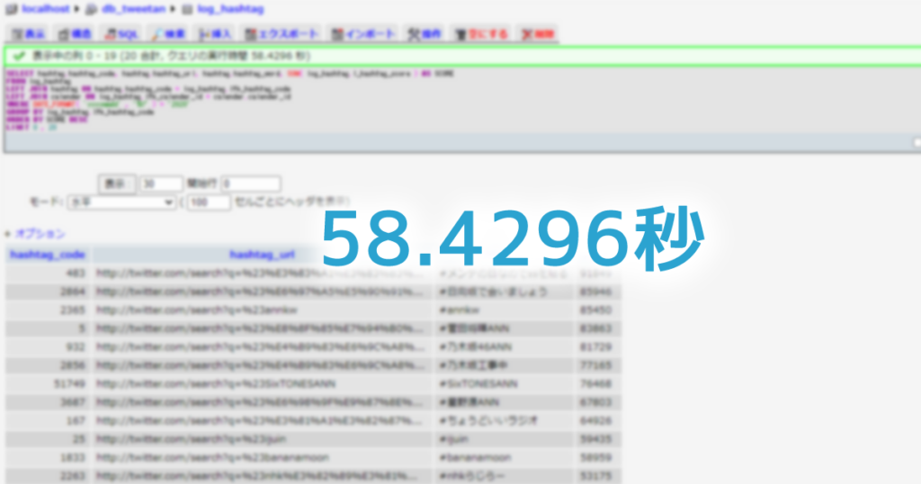 MySQLで320万レコードをORDER BYした結果58秒を超えた