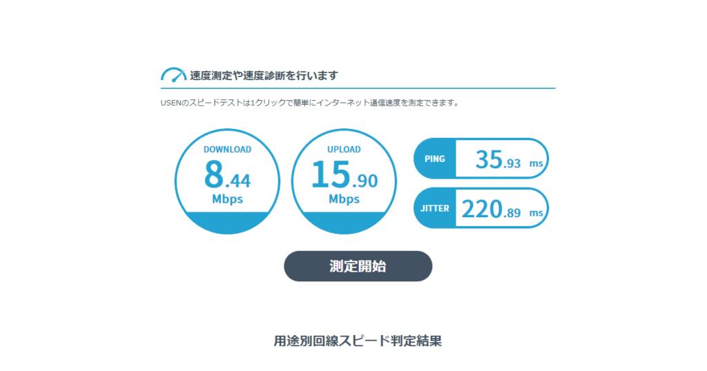 Rakuten WiFi Pocketの通信速度